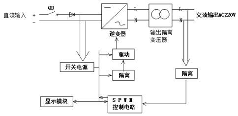 逆变电源系统原理图
