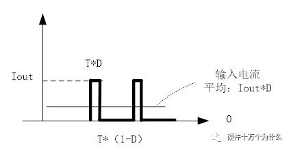 buck型开关 直流电源    直流电源控制器备选型号:mp4420a(a表示